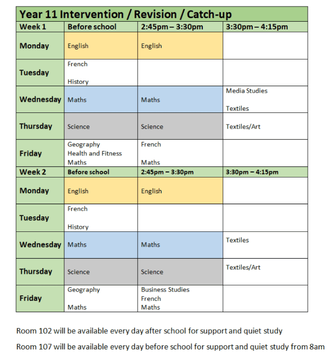 Intervention / Revision / Catch-up Timetable